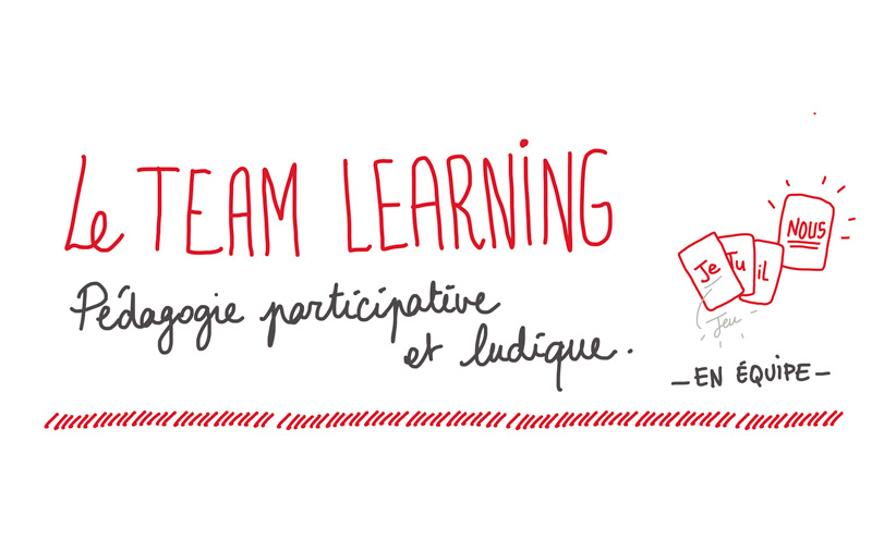 Le team learning