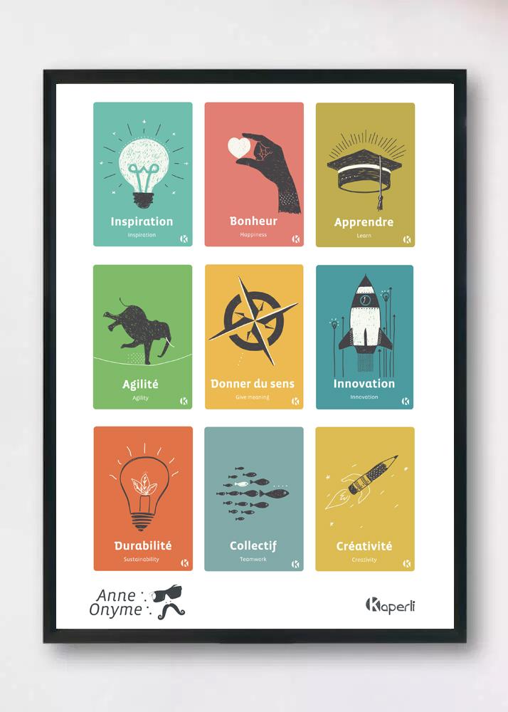 Lab de créativité, espace de convivialité, lieux inspirants : voici de quoi vous habiller avec nos affiches !