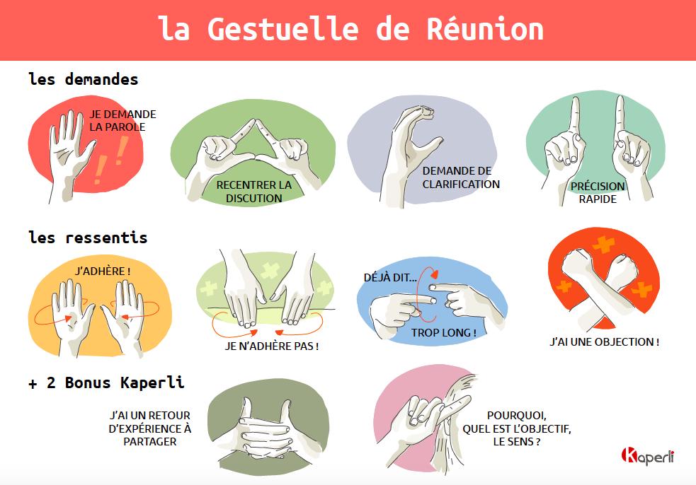 Gestuelle pour réunions à distance – Hand signals – cartes en téléchargement gratuit